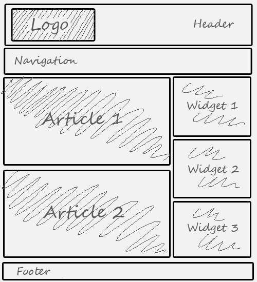 How-To-Make-Responsive-Layouts-With-HTML5-CSS3_template